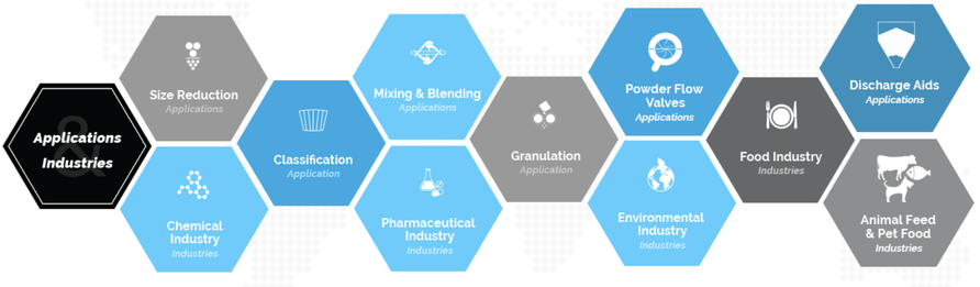 Kemutec industry applications